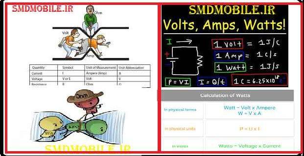 فرق بین آمپر، ولت و وات چیست؟